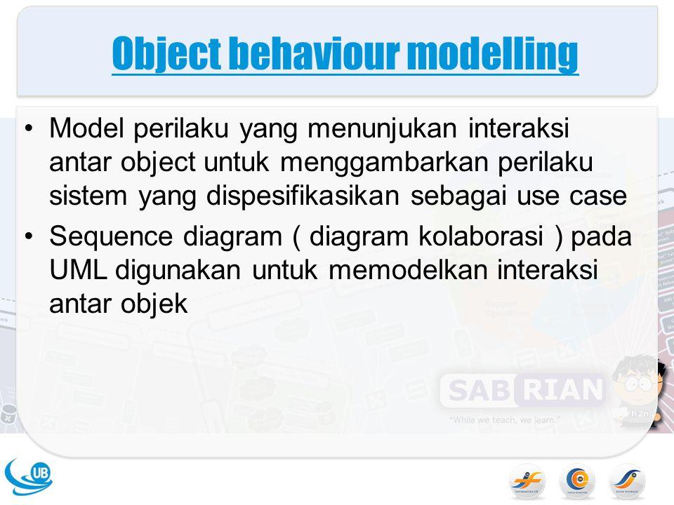Object behaviour modelling Model perilaku yang menunjukan interaksi antar object untuk menggambarkan perilaku sistem yang dispesifikasikan sebagai use
