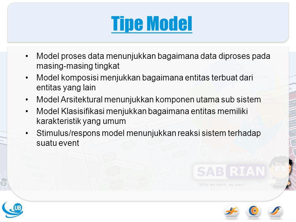 Tipe Model Model proses data menunjukkan bagaimana data diproses pada masing-masing tingkat Model komposisi menjukkan bagaimana entitas terbuat dari e
