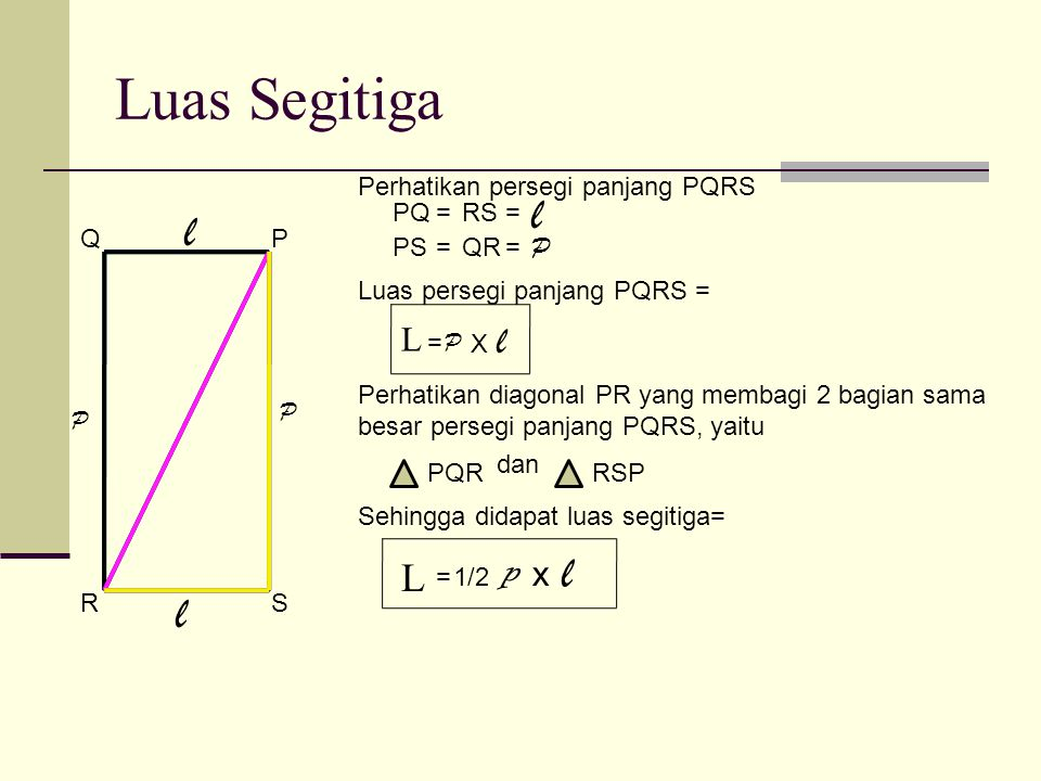 Luas Segitiga PQ RS Perhatikan persegi panjang PQRS PQ=RS= l PS=QR= P l l P P Luas persegi panjang PQRS = L = P X l Perhatikan diagonal PR yang membag