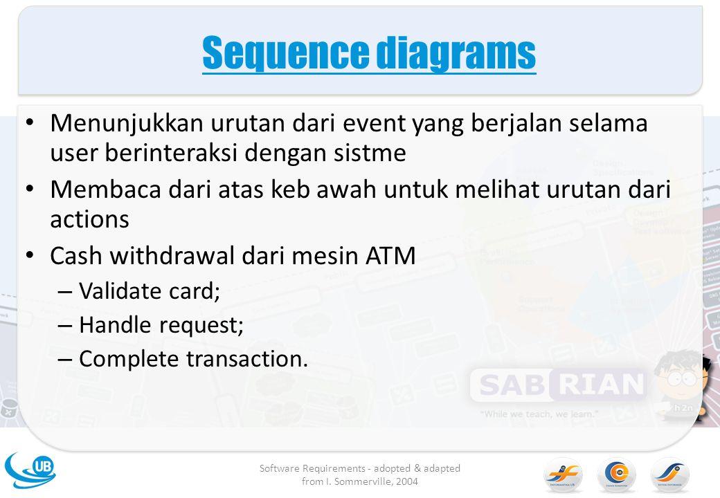 Sequence diagrams Menunjukkan urutan dari event yang berjalan selama user berinteraksi dengan sistme Membaca dari atas keb awah untuk melihat urutan d