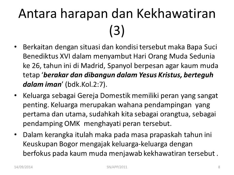 Tanggungjawab Orangtua Terhadap Kaum Muda (1) Keuskupan Bogor mengajak keluarga-keluarga untuk merefleksikan 4 sub-tema: Tanggungjawab orangtua terhadap kaum muda; Orangtua sebagai sahabat kaum muda; Peranan kaum muda dalam keluarga; dan Kaum muda bertanggungjawab.