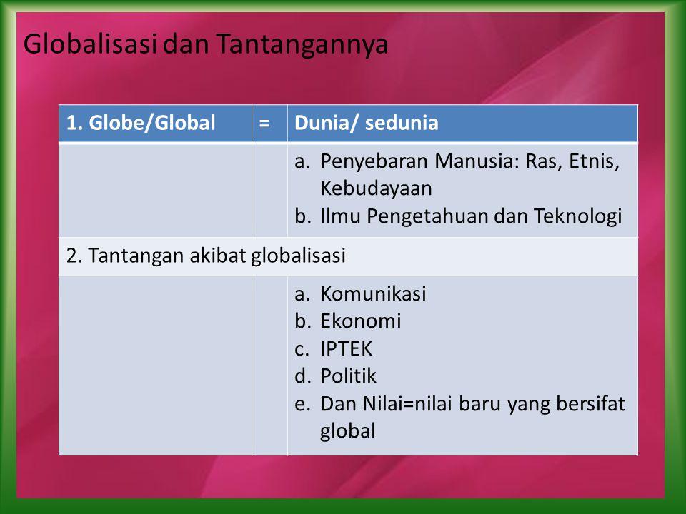 Globalisasi dan Tantangannya 1. Globe/Global=Dunia/ sedunia a.Penyebaran Manusia: Ras, Etnis, Kebudayaan b.Ilmu Pengetahuan dan Teknologi 2. Tantangan