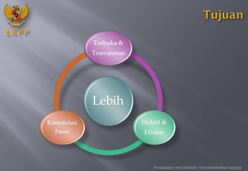Lebih Terbuka & Transparan Efektif & Efisien Konsolidasi Pasar