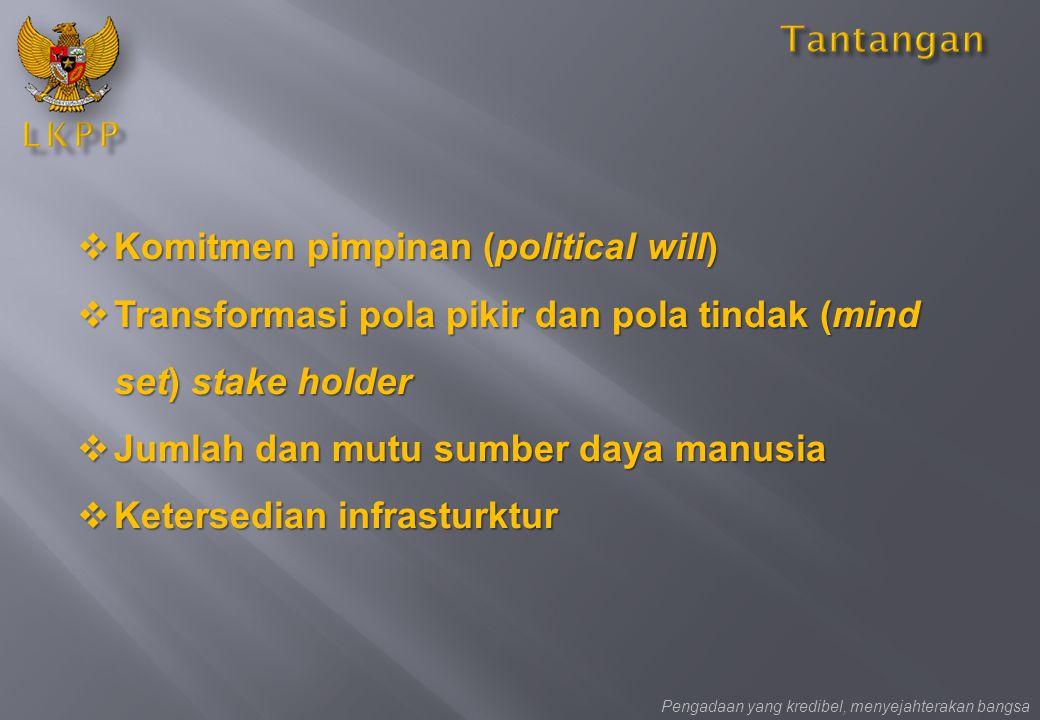 Pengadaan yang kredibel, menyejahterakan bangsa  Komitmen pimpinan (political will)  Transformasi pola pikir dan pola tindak (mind set) stake holder