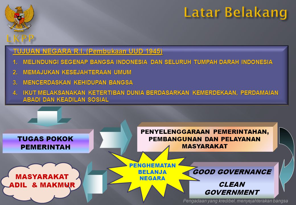 Pengadaan yang kredibel, menyejahterakan bangsa TUGAS POKOK PEMERINTAH TUJUAN NEGARA R.I. (Pembukaan UUD 1945) 1.MELINDUNGI SEGENAP BANGSA INDONESIA D