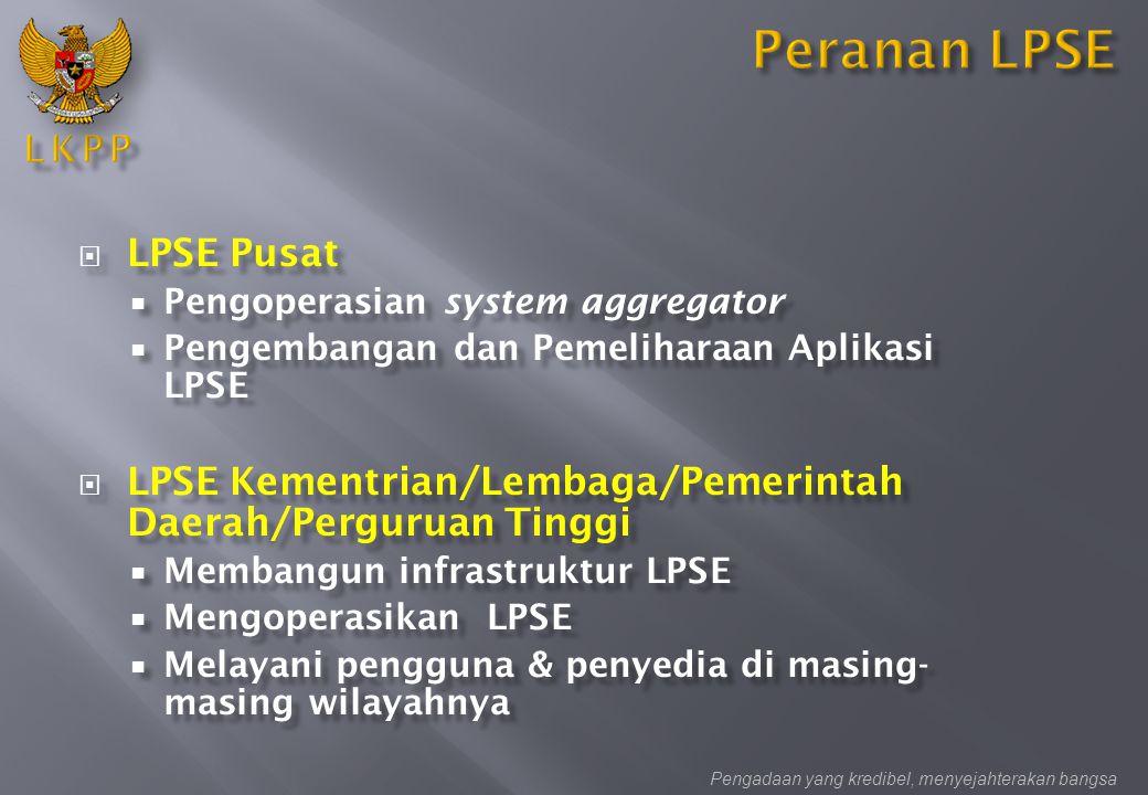 Pengadaan yang kredibel, menyejahterakan bangsa  LPSE Pusat  Pengoperasian system aggregator  Pengembangan dan Pemeliharaan Aplikasi LPSE  LPSE Ke