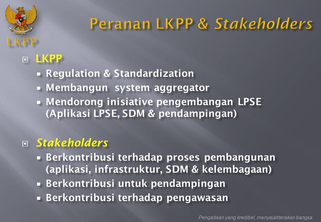 Pengadaan yang kredibel, menyejahterakan bangsa  LKPP  Regulation & Standardization  Membangun system aggregator  Mendorong inisiative pengembanga