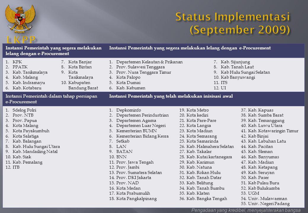 Instansi Pemerintah yang segera melakukan lelang dengan e-Procurement 1.KPK 2.PPATK 3.Kab. Tasikmalaya 4.Kab. Malang 5.Kab. Indramayu 6.Kab. Kotabaru