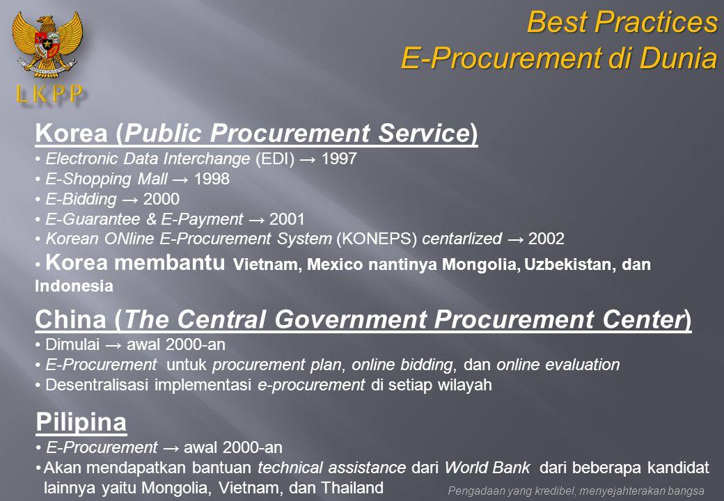 Best Practices E-Procurement di Dunia Korea (Public Procurement Service) Electronic Data Interchange (EDI) → 1997 E-Shopping Mall → 1998 E-Bidding → 2