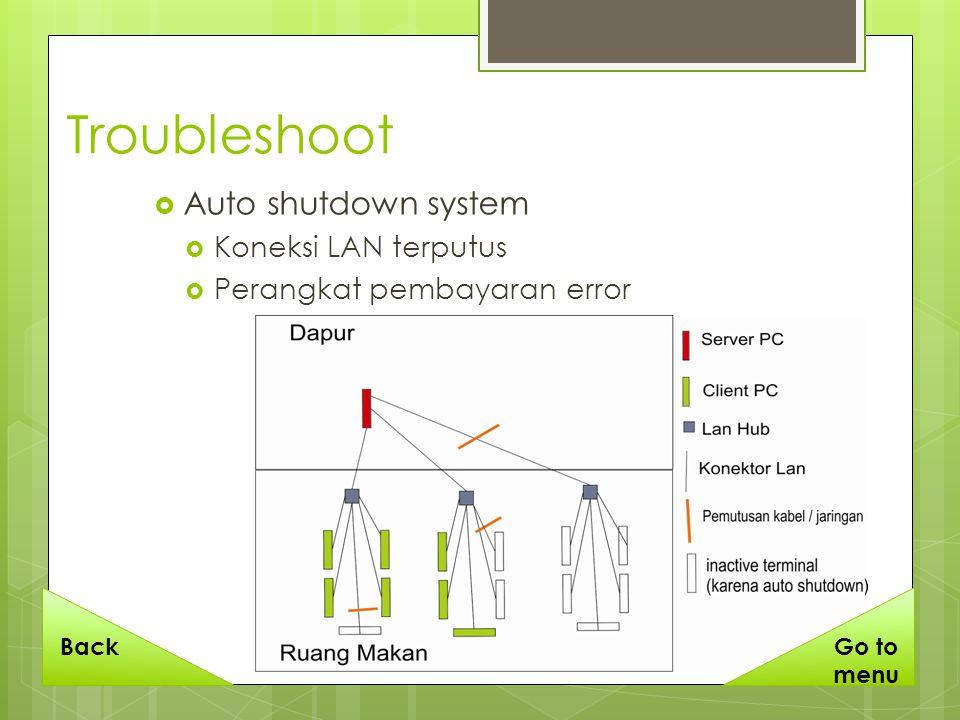 Troubleshoot  Auto shutdown system  Koneksi LAN terputus  Perangkat pembayaran error BackGo to menu