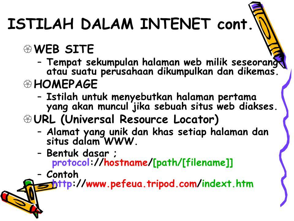 ISTILAH DALAM INTENET cont.  WEB SITE –Tempat sekumpulan halaman web milik seseorang atau suatu perusahaan dikumpulkan dan dikemas.  HOMEPAGE –Istil