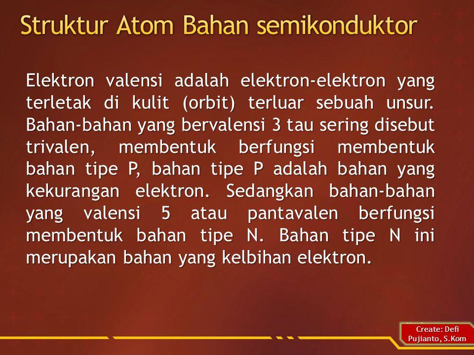 Create: Defi Pujianto, S.Kom L K N M P O Q Inti Atom Maksimum Jumlah elektron- elektron : K : 2 L : 8 M : 18 N : 18 O : 8 p : 2 p : 2 Q : -