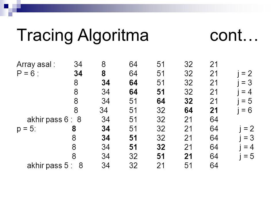 Tracing Algoritma cont… Array asal : 34 8 64 51 32 21 P = 6 : 34 8 64 51 32 21j = 2 8 34 64 51 3221 j = 3 8 34 64 51 3221j = 4 8 34 51 64 32 21j = 5 8 34 51 32 6421 j = 6 akhir pass 6 : 8 34 51 32 2164 p = 5:8 34 51 32 2164 j = 2 8 34 51 32 2164 j = 3 8 34 51 32 2164 j = 4 8 34 32 51 2164 j = 5 akhir pass 5 : 8 34 32 21 5164