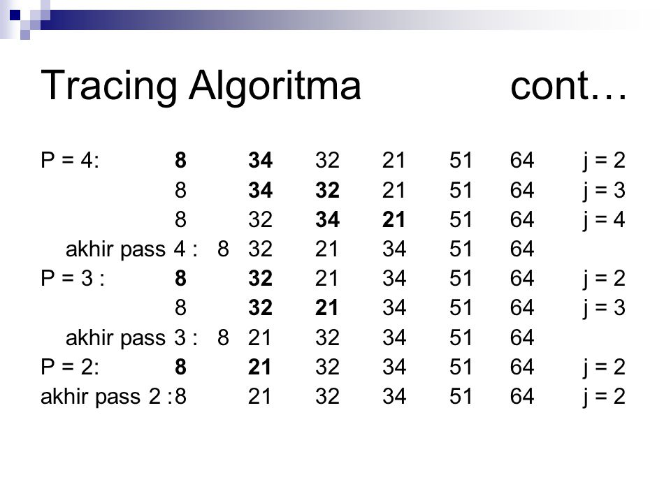Tracing Algoritma cont… P = 4:8 34 32 21 5164 j = 2 8 34 32 21 5164 j = 3 8 32 34 21 5164 j = 4 akhir pass 4 : 8 32 21 34 5164 P = 3 :8 32 21 34 5164 j = 2 8 32 21 34 5164 j = 3 akhir pass 3 : 8 21 32 34 5164 P = 2:8 21 32 34 5164 j = 2 akhir pass 2 :8 21 32 34 5164 j = 2