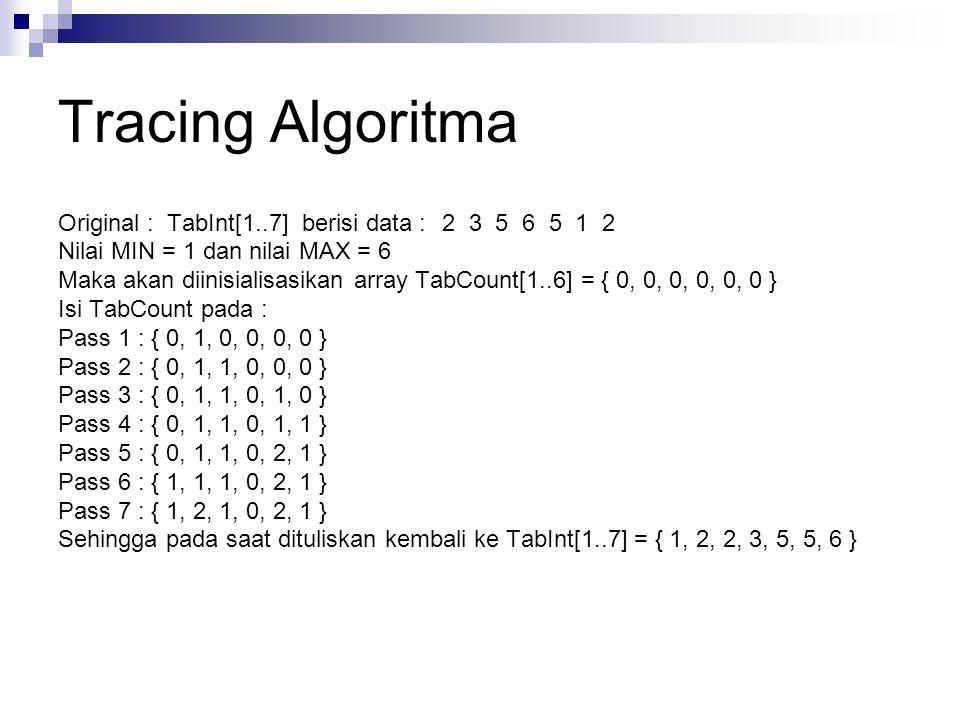 Tracing Algoritma Original : TabInt[1..7] berisi data :2 3 5 6 5 1 2 Nilai MIN = 1 dan nilai MAX = 6 Maka akan diinisialisasikan array TabCount[1..6] = { 0, 0, 0, 0, 0, 0 } Isi TabCount pada : Pass 1 : { 0, 1, 0, 0, 0, 0 } Pass 2 : { 0, 1, 1, 0, 0, 0 } Pass 3 : { 0, 1, 1, 0, 1, 0 } Pass 4 : { 0, 1, 1, 0, 1, 1 } Pass 5 : { 0, 1, 1, 0, 2, 1 } Pass 6 : { 1, 1, 1, 0, 2, 1 } Pass 7 : { 1, 2, 1, 0, 2, 1 } Sehingga pada saat dituliskan kembali ke TabInt[1..7] = { 1, 2, 2, 3, 5, 5, 6 }
