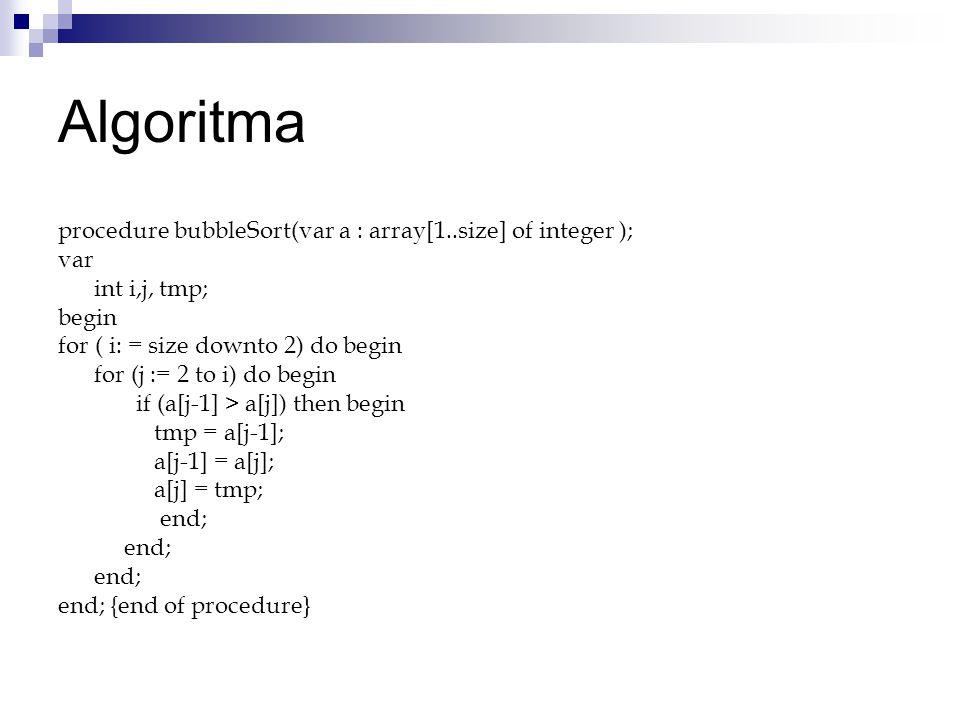 Algoritma procedure bubbleSort(var a : array[1..size] of integer ); var int i,j, tmp; begin for ( i: = size downto 2) do begin for (j := 2 to i) do begin if (a[j-1] > a[j]) then begin tmp = a[j-1]; a[j-1] = a[j]; a[j] = tmp; end; end; {end of procedure}