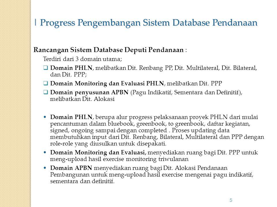 5 | Progress Pengembangan Sistem Database Pendanaan Rancangan Sistem Database Deputi Pendanaan : Terdiri dari 3 domain utama;  Domain PHLN, melibatka