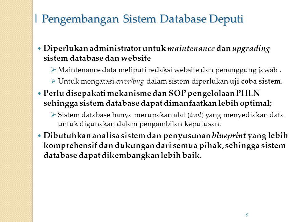8 | Pengembangan Sistem Database Deputi Diperlukan administrator untuk maintenance dan upgrading sistem database dan website  Maintenance data melipu