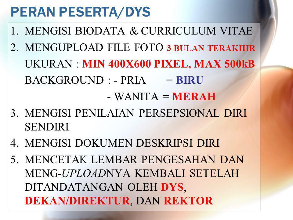 PERAN PESERTA/DYS 1. MENGISI BIODATA & CURRICULUM VITAE 2.