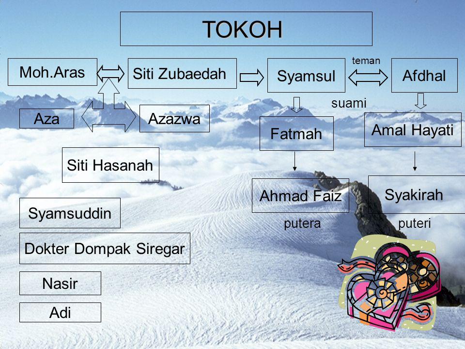 SyamsulAfdhal Nasir Fatmah Adi Dokter Dompak Siregar Siti Hasanah Azazwa Syamsuddin Siti Zubaedah Amal Hayati Aza Ahmad Faiz Syakirah teman Moh.Aras suami puteraputeri TOKOH