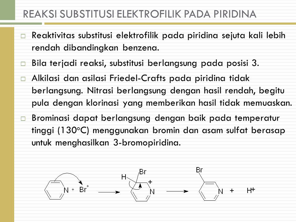 REAKSI SUBSTITUSI ELEKTROFILIK PADA PIRIDINA  Reaktivitas substitusi elektrofilik pada piridina sejuta kali lebih rendah dibandingkan benzena.