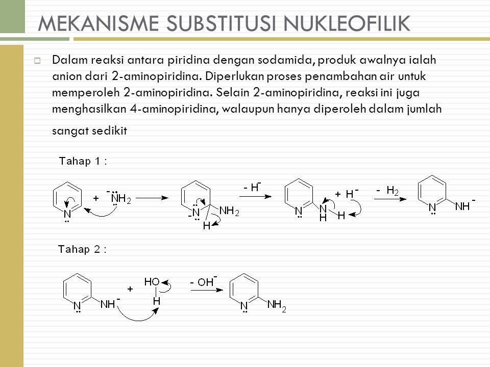 MEKANISME SUBSTITUSI NUKLEOFILIK  Dalam reaksi antara piridina dengan sodamida, produk awalnya ialah anion dari 2-aminopiridina.