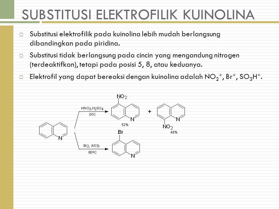 SUBSTITUSI ELEKTROFILIK KUINOLINA  Substitusi elektrofilik pada kuinolina lebih mudah berlangsung dibandingkan pada piridina.