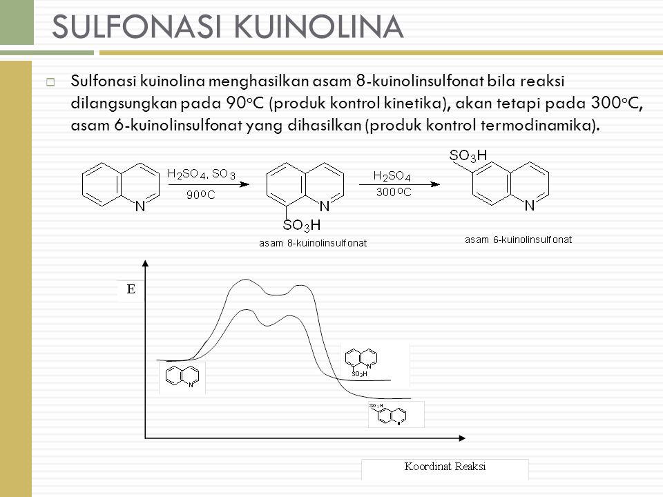 SULFONASI KUINOLINA  Sulfonasi kuinolina menghasilkan asam 8-kuinolinsulfonat bila reaksi dilangsungkan pada 90 o C (produk kontrol kinetika), akan tetapi pada 300 o C, asam 6-kuinolinsulfonat yang dihasilkan (produk kontrol termodinamika).
