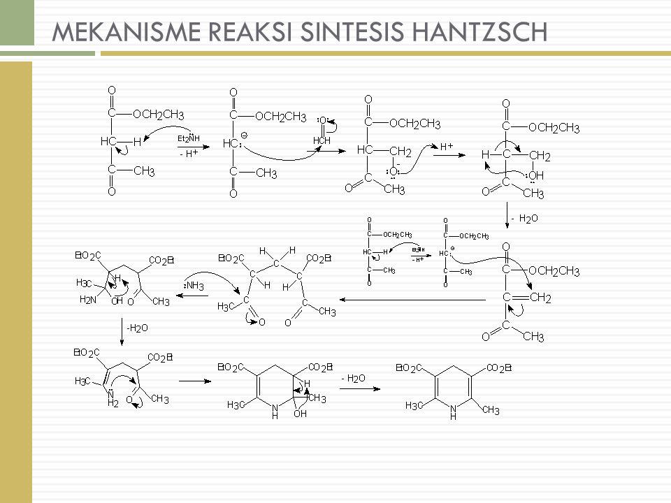 MEKANISME REAKSI SINTESIS HANTZSCH