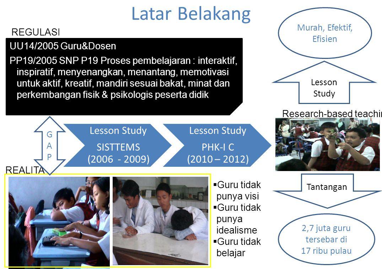 Latar Belakang UU14/2005 Guru&Dosen PP19/2005 SNP P19 Proses pembelajaran : interaktif, inspiratif, menyenangkan, menantang, memotivasi untuk aktif, kreatif, mandiri sesuai bakat, minat dan perkembangan fisik & psikologis peserta didik REGULASI REALITA GAPGAP Lesson Study SISTTEMS (2006 - 2009) Lesson Study PHK-I C (2010 – 2012) Murah, Efektif, Efisien Lesson Study 2,7 juta guru tersebar di 17 ribu pulau Tantangan Research-based teaching  Guru tidak punya visi  Guru tidak punya idealisme  Guru tidak belajar