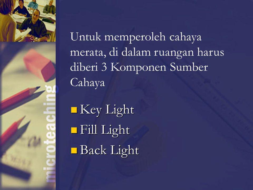 Untuk memperoleh cahaya merata, di dalam ruangan harus diberi 3 Komponen Sumber Cahaya Key Light Key Light Fill Light Fill Light Back Light Back Light