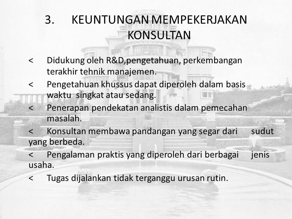 CIRI PENDEKATAN PROFESIONAL 1.Kompeten 2.Memenuhi minat klien untuk kompetensi dan waktu.