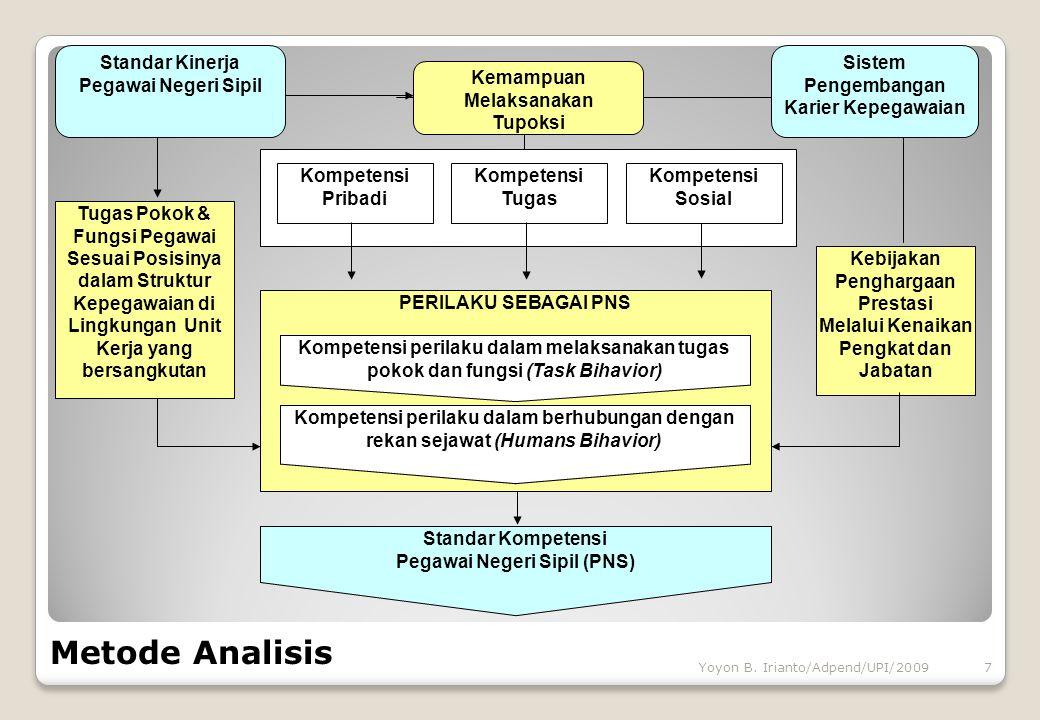 Standar Kompetensi Pegawai Negeri Sipil (PNS) Kemampuan Melaksanakan Tupoksi Tugas Pokok & Fungsi Pegawai Sesuai Posisinya dalam Struktur Kepegawaian