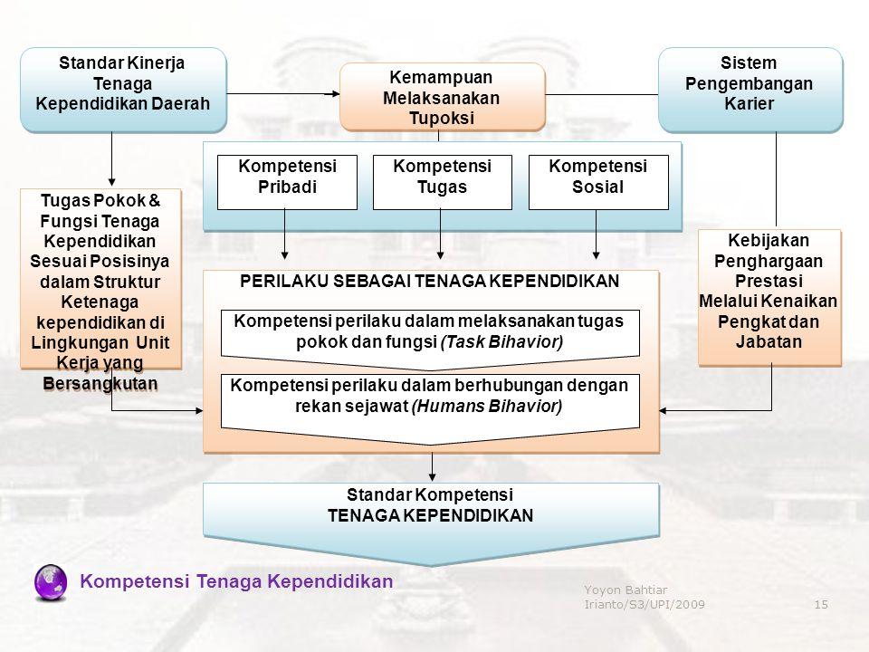 15 Kompetensi Tenaga Kependidikan Yoyon Bahtiar Irianto/S3/UPI/2009 Standar Kompetensi TENAGA KEPENDIDIKAN Standar Kompetensi TENAGA KEPENDIDIKAN Kema