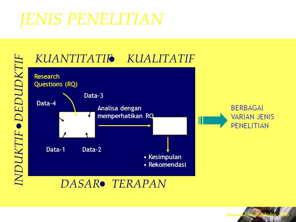 Pendekatan DEDUKTIF dan INDUKTIF Pengetahuan Umum Pengamatan Analisis Kesimpulan Pengetahuan Khusus INDUKTIF (SINTETIS) Pengetahuan Umum Pengamatan Analisis Kesimpulan Pengetahuan Khusus DEDUKTIF (ANALITIS) Hasanuddin Z.