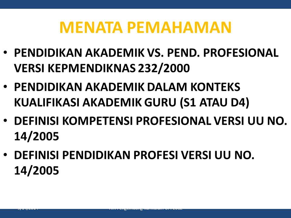 MENATA PEMAHAMAN PENDIDIKAN AKADEMIK VS. PEND. PROFESIONAL VERSI KEPMENDIKNAS 232/2000 PENDIDIKAN AKADEMIK DALAM KONTEKS KUALIFIKASI AKADEMIK GURU (S1