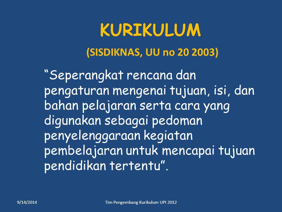"""KURIKULUM (SISDIKNAS, UU no 20 2003) """"Seperangkat rencana dan pengaturan mengenai tujuan, isi, dan bahan pelajaran serta cara yang digunakan sebagai p"""