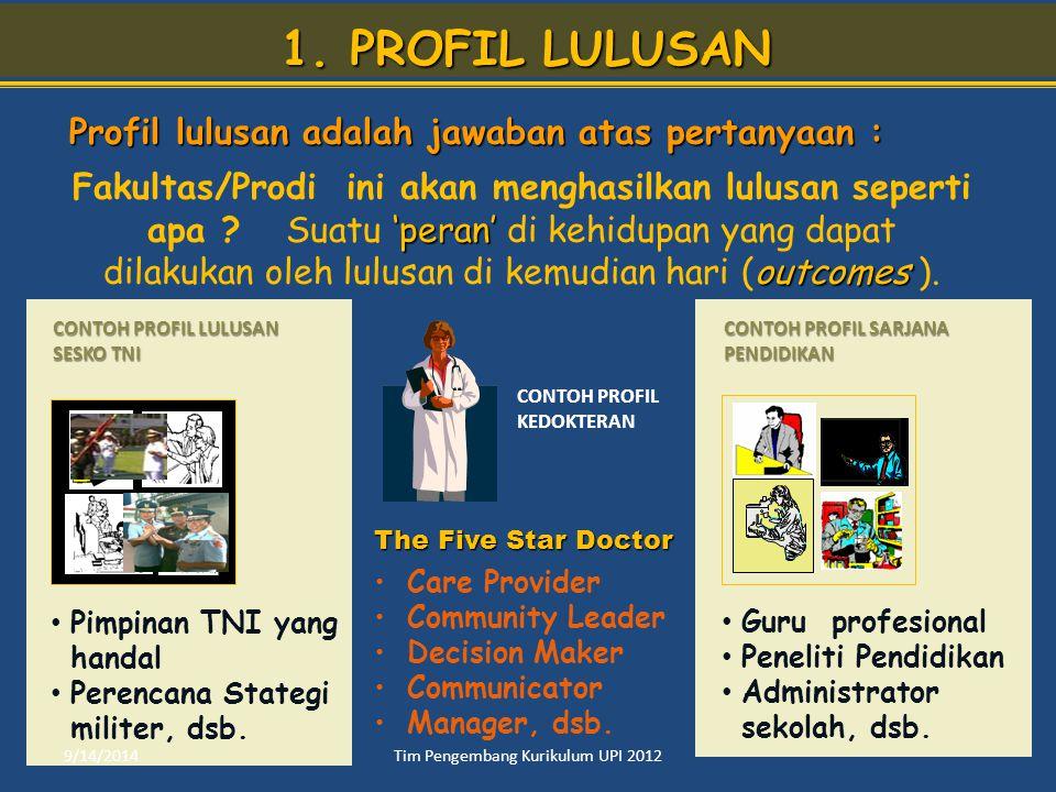 1. PROFIL LULUSAN Profil lulusan adalah jawaban atas pertanyaan : 'peran' outcomes Fakultas/Prodi ini akan menghasilkan lulusan seperti apa ? Suatu 'p