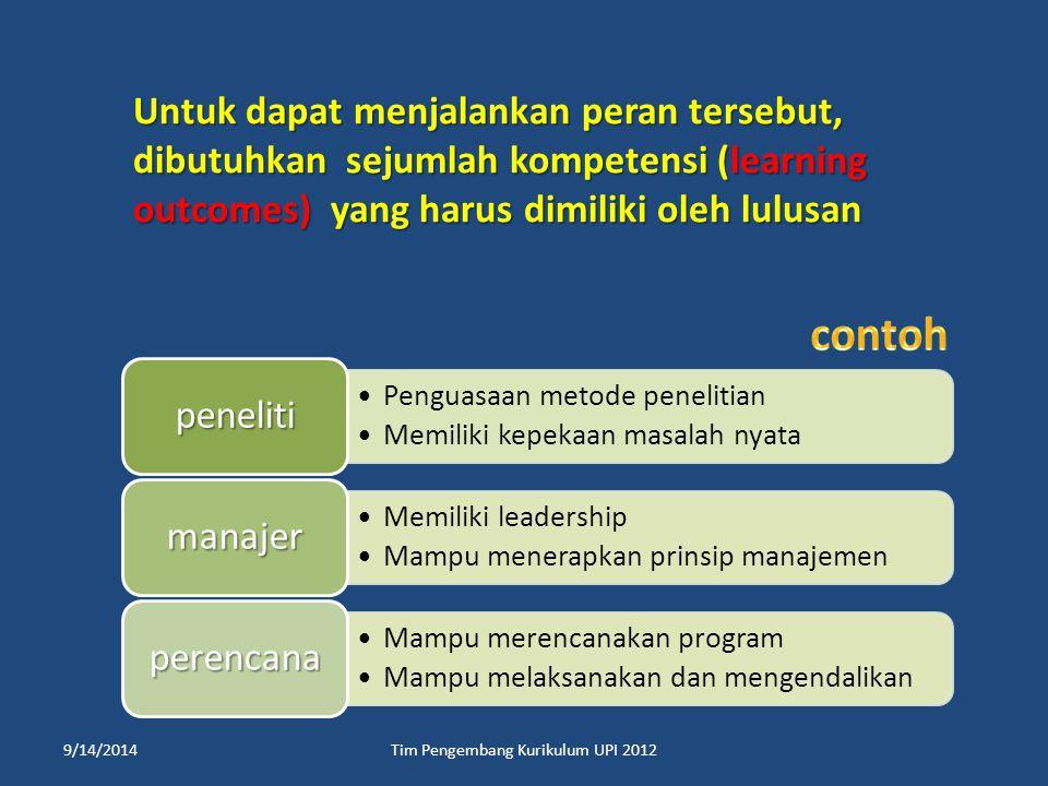 Untuk dapat menjalankan peran tersebut, dibutuhkan sejumlah kompetensi (learning outcomes) yang harus dimiliki oleh lulusan 9/14/2014Tim Pengembang Ku
