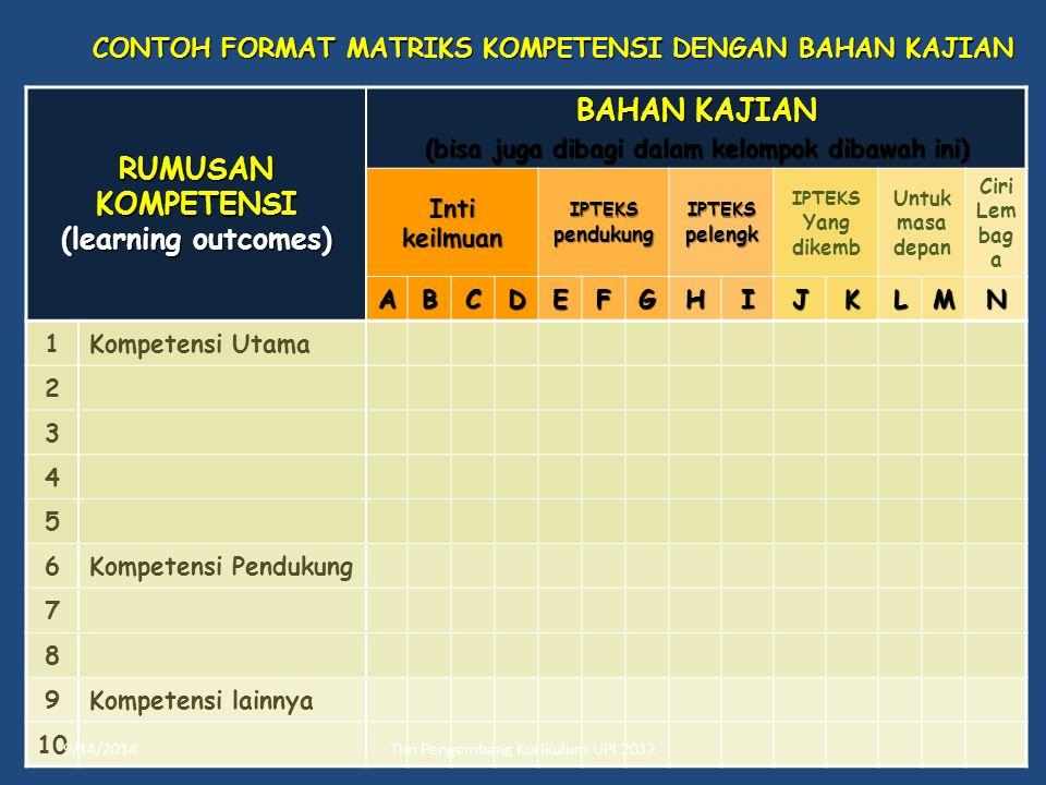 RUMUSAN KOMPETENSI (learning outcomes) BAHAN KAJIAN (bisa juga dibagi dalam kelompok dibawah ini) Inti keilmuan IPTEKS pendukung IPTEKS pelengk IPTEKS