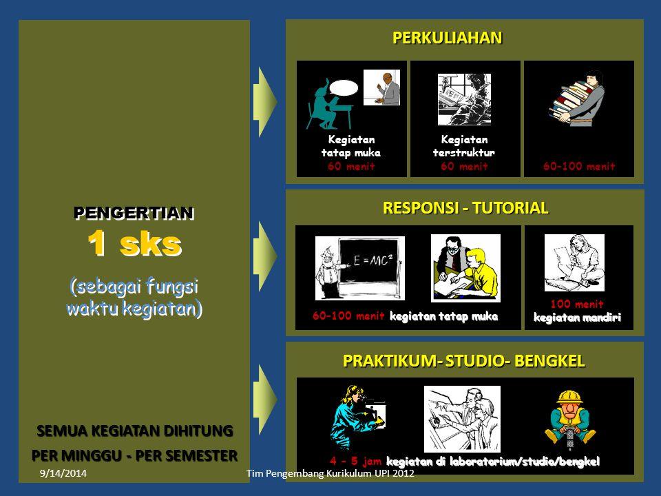 PENGERTIAN 1 sks (sebagai fungsi waktu kegiatan) PENGERTIAN 1 sks (sebagai fungsi waktu kegiatan) PRAKTIKUM- STUDIO- BENGKEL PERKULIAHAN RESPONSI - TU