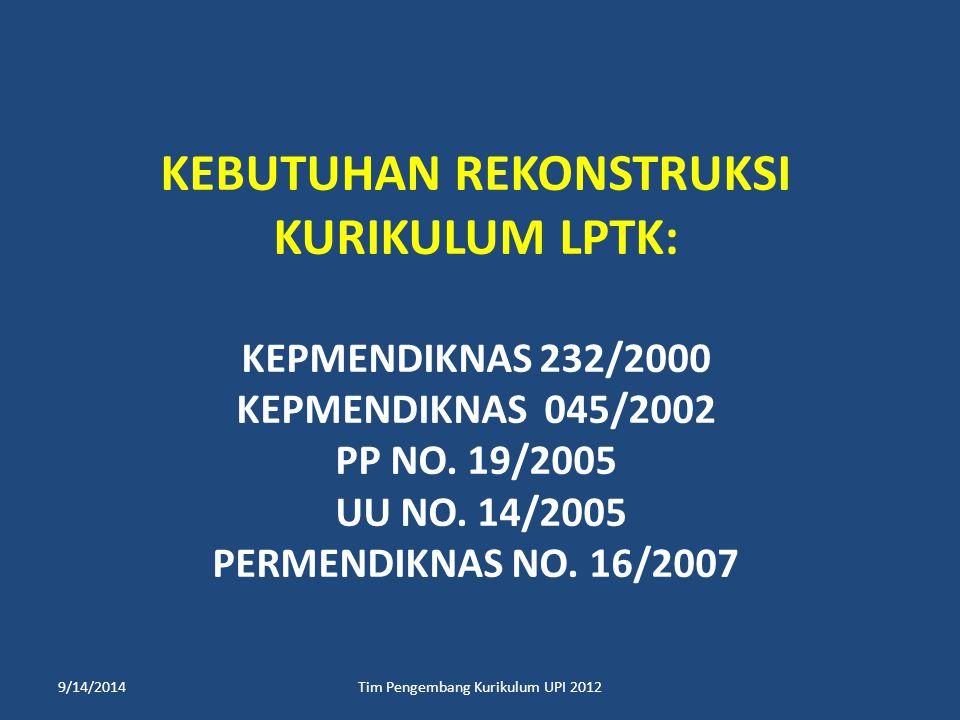 KEBUTUHAN REKONSTRUKSI KURIKULUM LPTK: KEPMENDIKNAS 232/2000 KEPMENDIKNAS 045/2002 PP NO. 19/2005 UU NO. 14/2005 PERMENDIKNAS NO. 16/2007 9/14/2014Tim