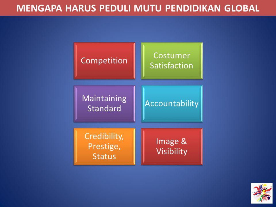 MENGAPA HARUS PEDULI MUTU PENDIDIKAN GLOBAL Competition Costumer Satisfaction Maintaining Standard Accountability Credibility, Prestige, Status Image