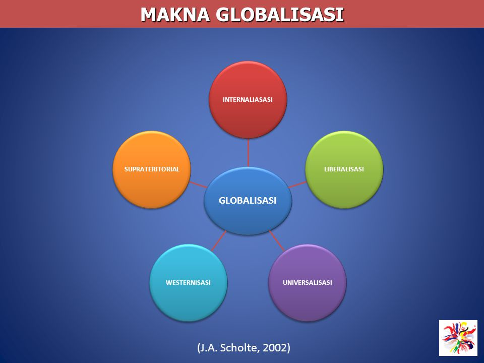 MAKNA GLOBALISASI GLOBALISASI INTERNALIASASILIBERALISASIUNIVERSALISASIWESTERNISASISUPRATERITORIAL (J.A. Scholte, 2002)