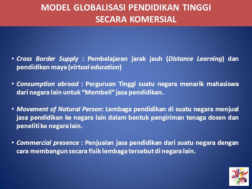 MODEL GLOBALISASI PENDIDIKAN TINGGI SECARA KOMERSIAL Cross Border Supply : Pembelajaran jarak jauh (Distance Learning) dan pendidikan maya (virtual ed
