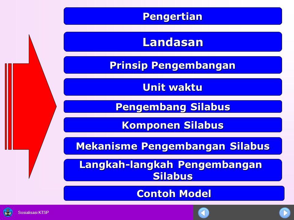 Sosialisasi KTSP Pengertian Prinsip Pengembangan Prinsip Pengembangan Unit waktu Unit waktu Mekanisme Pengembangan Silabus Mekanisme Pengembangan Sila