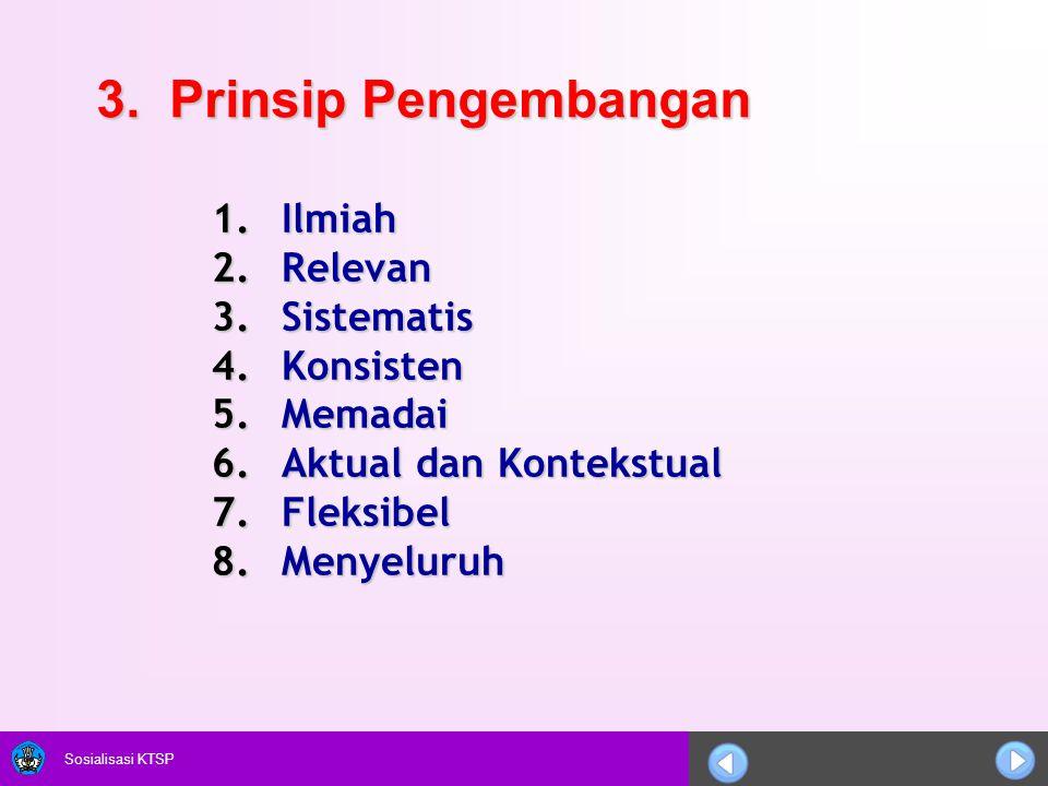Sosialisasi KTSP 3. Prinsip Pengembangan 1.Ilmiah 2.Relevan 3.Sistematis 4.Konsisten 5.Memadai 6.Aktual dan Kontekstual 7.Fleksibel 8.Menyeluruh