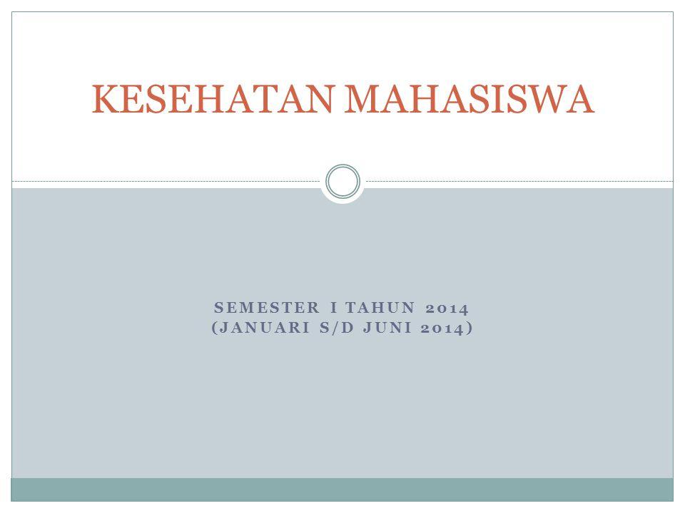 SEMESTER I TAHUN 2014 (JANUARI S/D JUNI 2014) KESEHATAN MAHASISWA