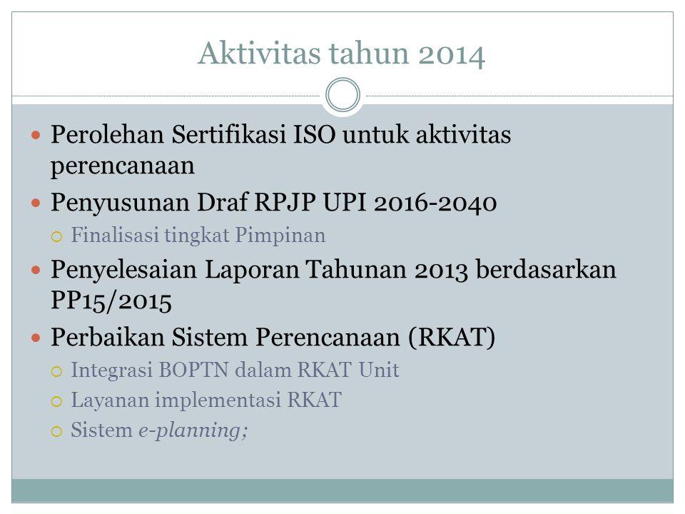 Perolehan Sertifikasi ISO untuk aktivitas perencanaan Penyusunan Draf RPJP UPI 2016-2040  Finalisasi tingkat Pimpinan Penyelesaian Laporan Tahunan 20