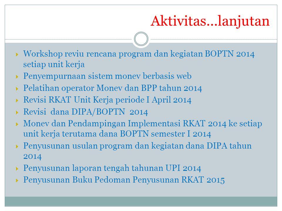  Workshop reviu rencana program dan kegiatan BOPTN 2014 setiap unit kerja  Penyempurnaan sistem monev berbasis web  Pelatihan operator Monev dan BP